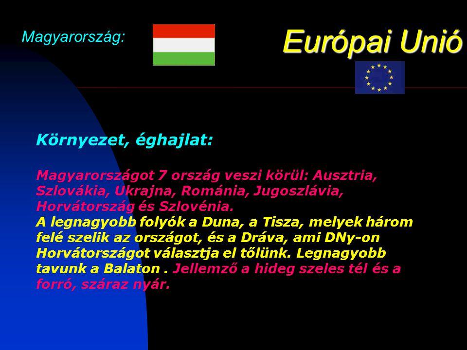 Európai Unió Magyarország: Környezet, éghajlat: