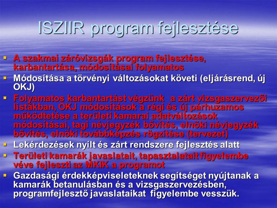 ISZIIR program fejlesztése