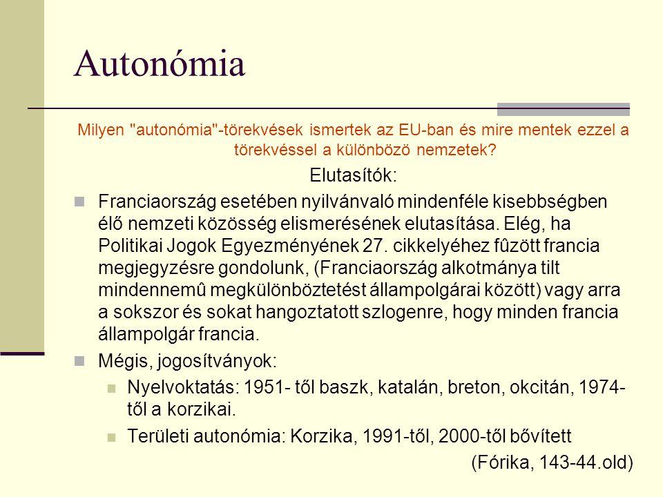 Autonómia Elutasítók: