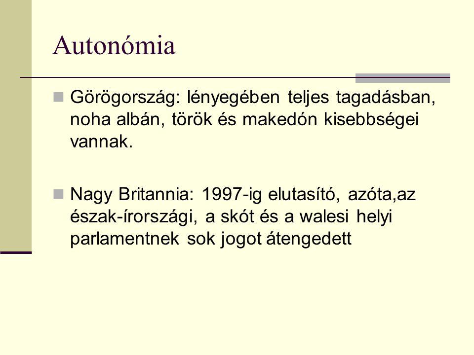 Autonómia Görögország: lényegében teljes tagadásban, noha albán, török és makedón kisebbségei vannak.