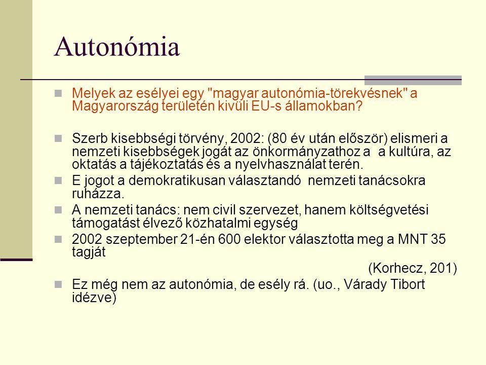 Autonómia Melyek az esélyei egy magyar autonómia-törekvésnek a Magyarország területén kivüli EU-s államokban