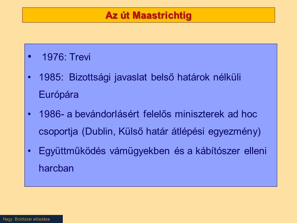 1976: Trevi Az út Maastrichtig