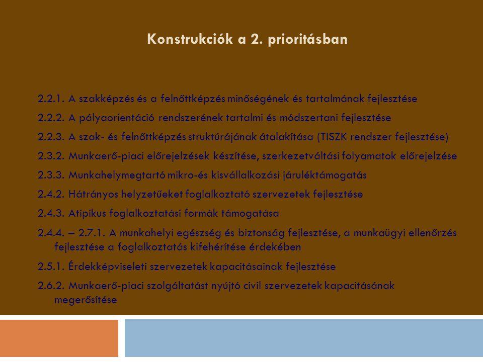 Konstrukciók a 2. prioritásban
