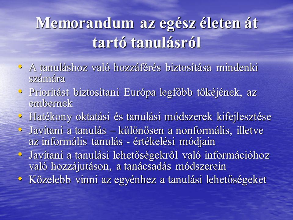 Memorandum az egész életen át tartó tanulásról