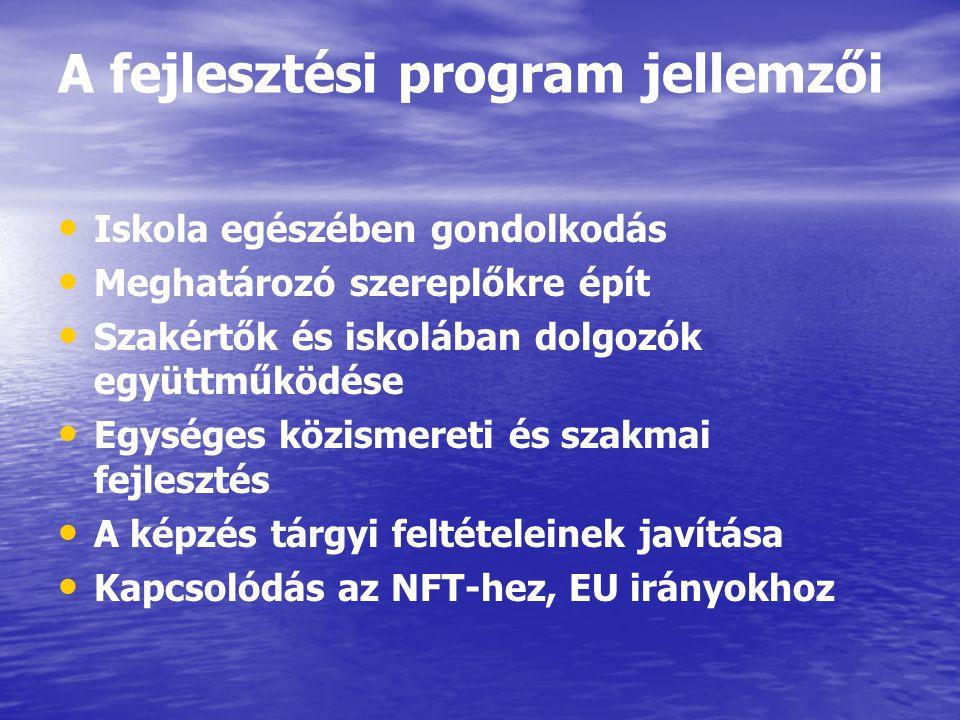 A fejlesztési program jellemzői