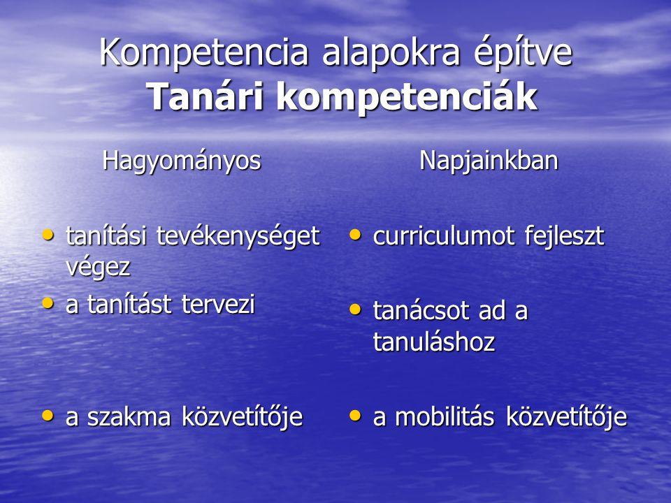Kompetencia alapokra építve Tanári kompetenciák