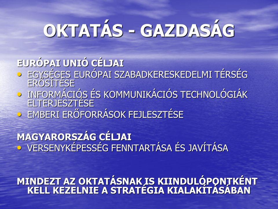 OKTATÁS - GAZDASÁG EURÓPAI UNIÓ CÉLJAI