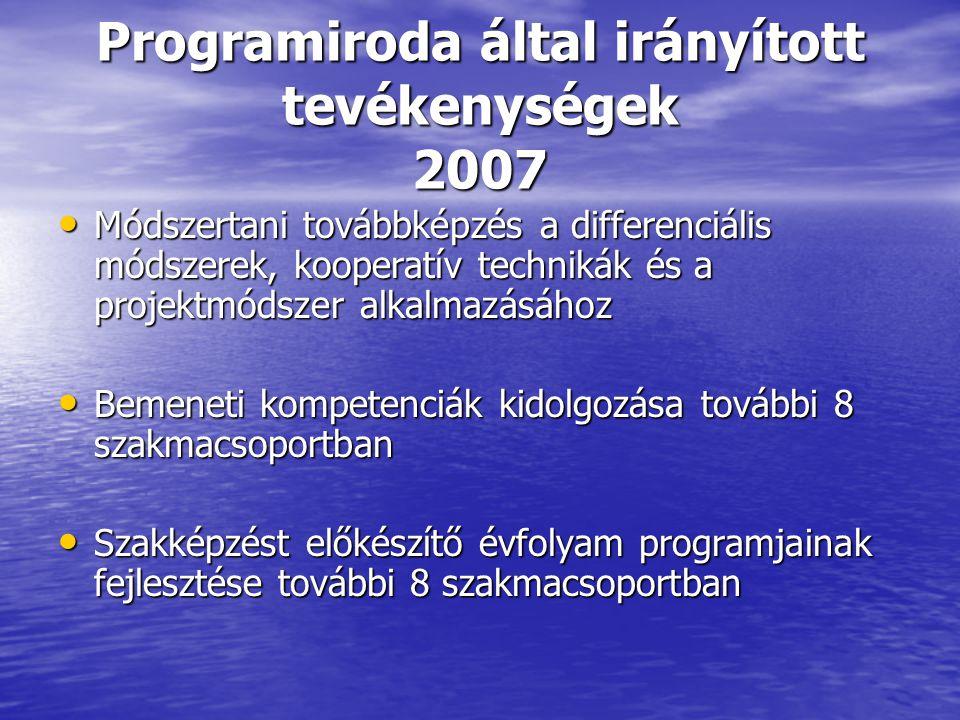 Programiroda által irányított tevékenységek 2007