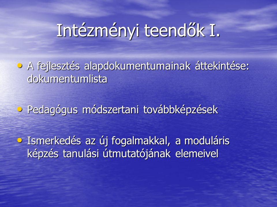 Intézményi teendők I. A fejlesztés alapdokumentumainak áttekintése: dokumentumlista. Pedagógus módszertani továbbképzések.