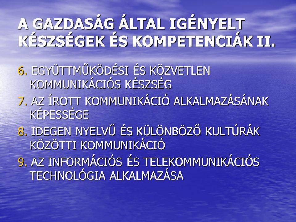 A GAZDASÁG ÁLTAL IGÉNYELT KÉSZSÉGEK ÉS KOMPETENCIÁK II.