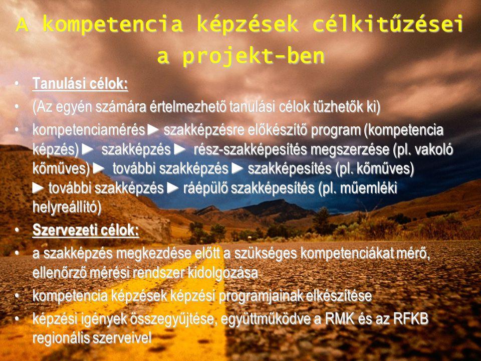 A kompetencia képzések célkitűzései a projekt-ben