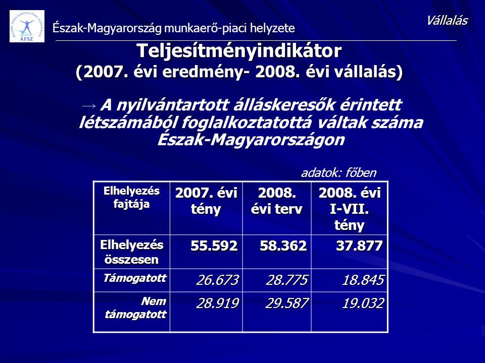 Teljesítményindikátor (2007. évi eredmény- 2008. évi vállalás)