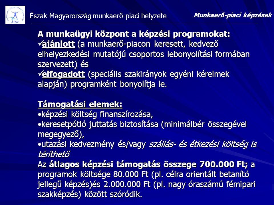 A munkaügyi központ a képzési programokat: