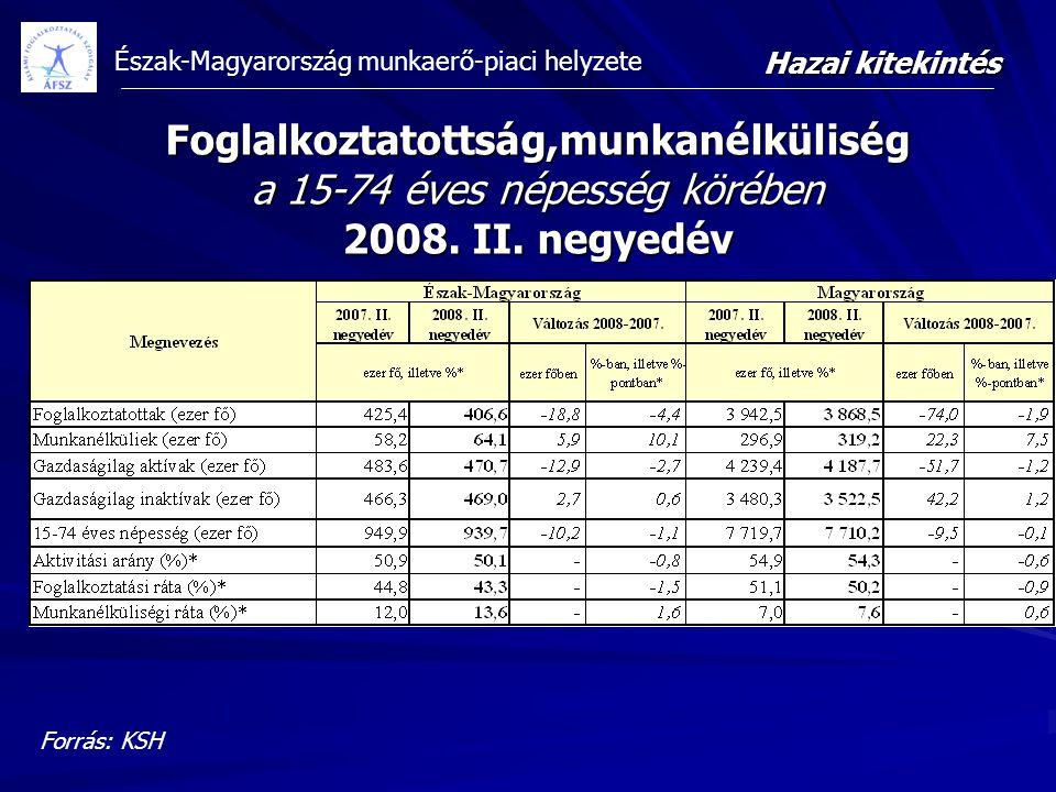 Hazai kitekintés Foglalkoztatottság,munkanélküliség a 15-74 éves népesség körében 2008. II. negyedév.