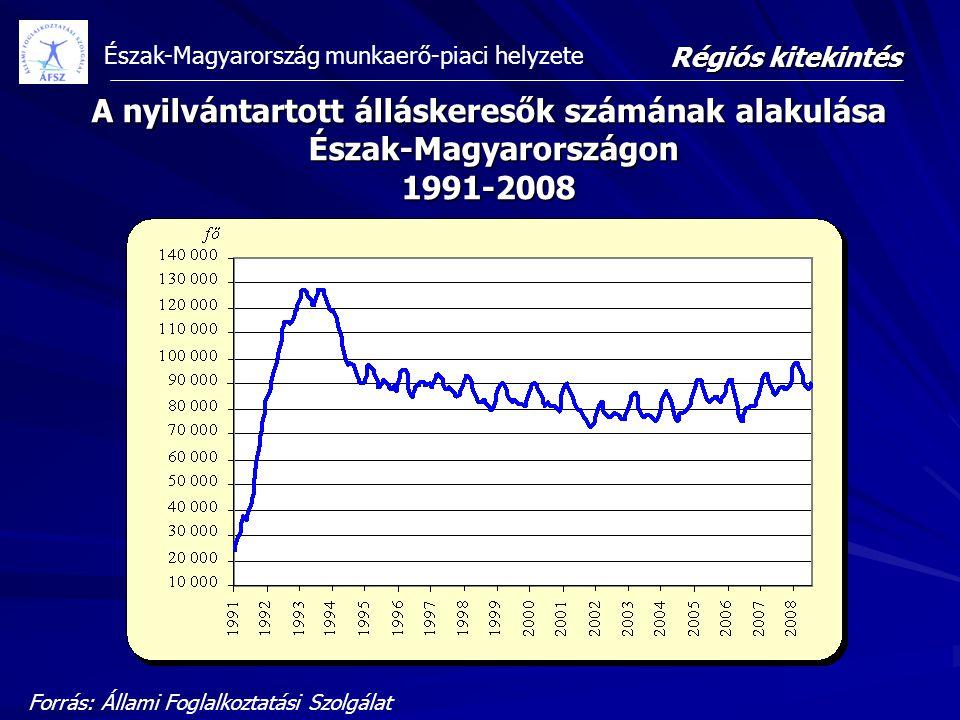 Régiós kitekintés A nyilvántartott álláskeresők számának alakulása Észak-Magyarországon 1991-2008.