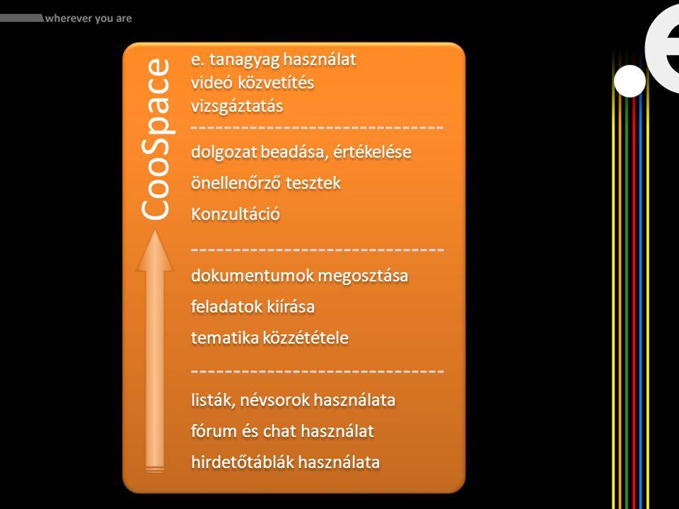CooSpace e. tanagyag használat videó közvetítés vizsgáztatás