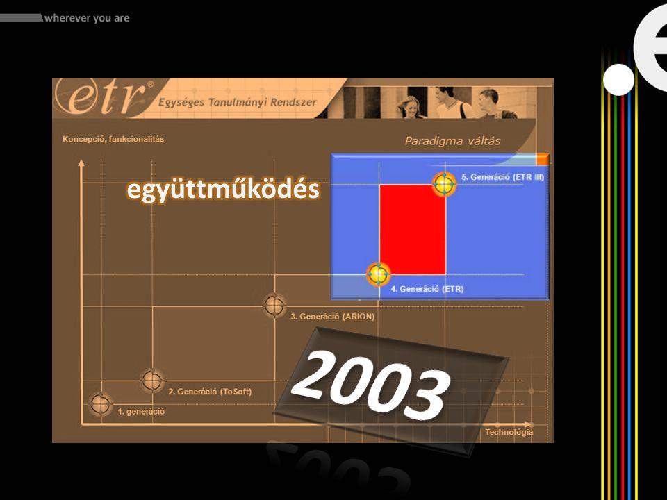 együttműködés 2003