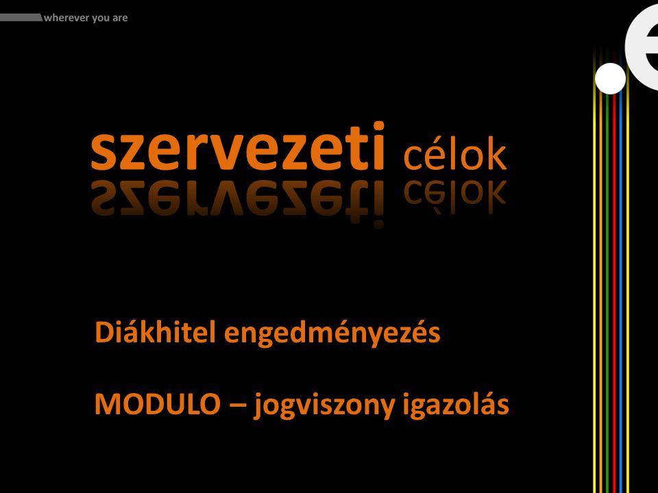 szervezeti célok Diákhitel engedményezés MODULO – jogviszony igazolás