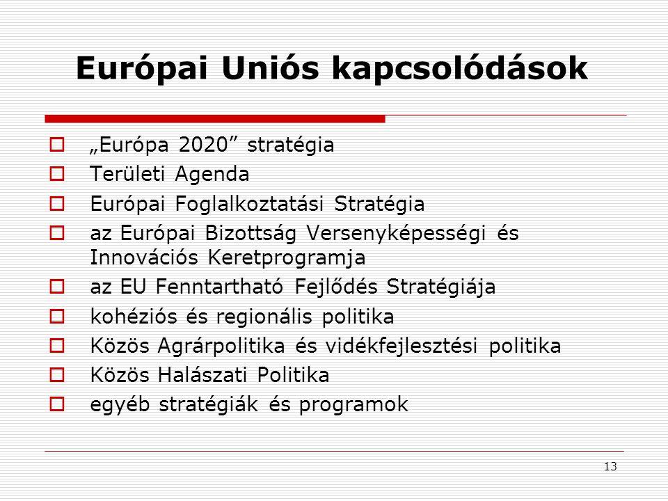 Európai Uniós kapcsolódások