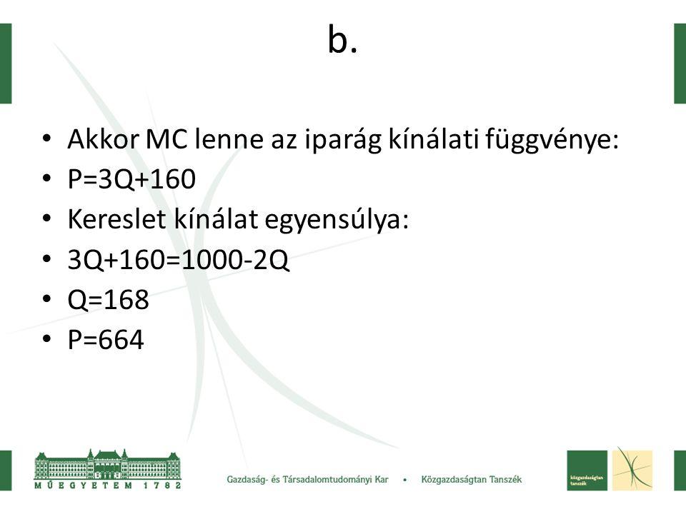 b. Akkor MC lenne az iparág kínálati függvénye: P=3Q+160