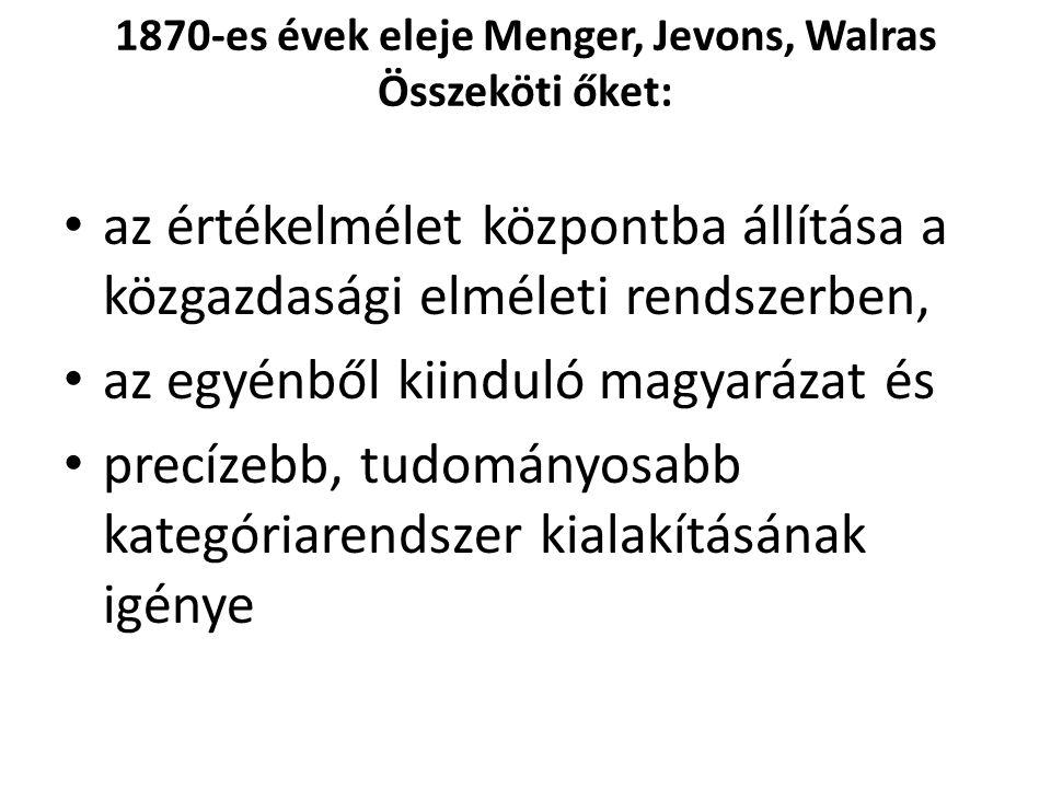 1870-es évek eleje Menger, Jevons, Walras Összeköti őket: