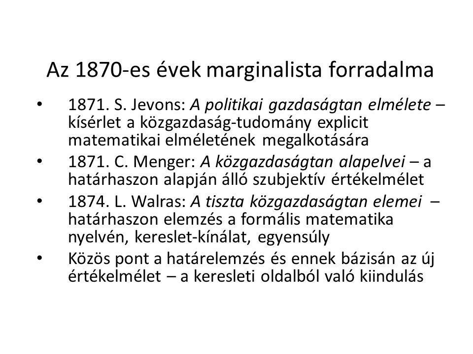 Az 1870-es évek marginalista forradalma