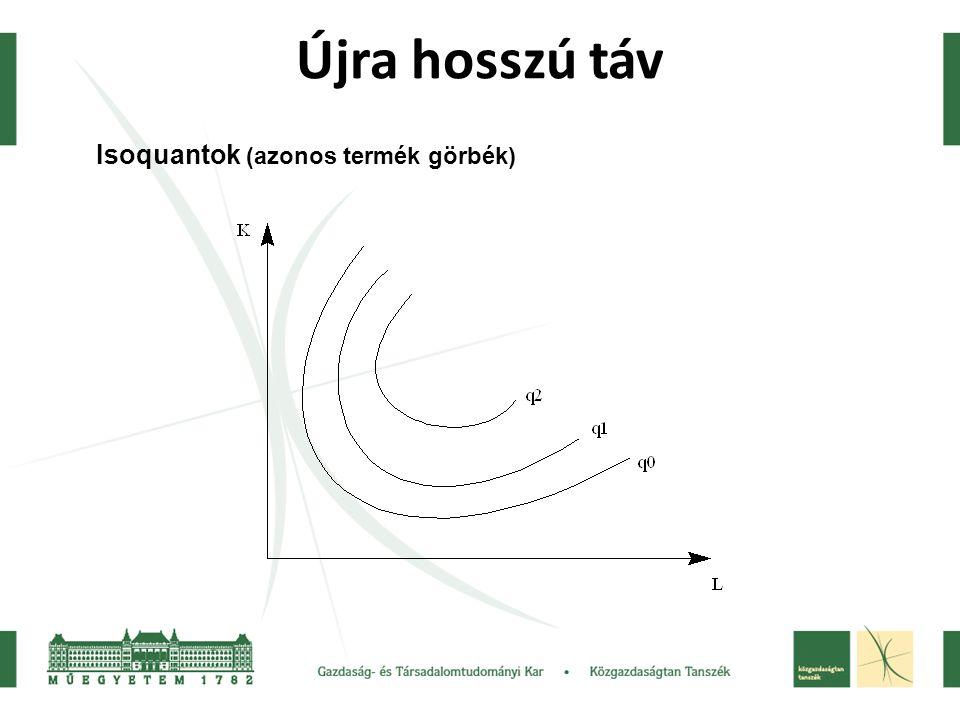 Újra hosszú táv Isoquantok (azonos termék görbék)
