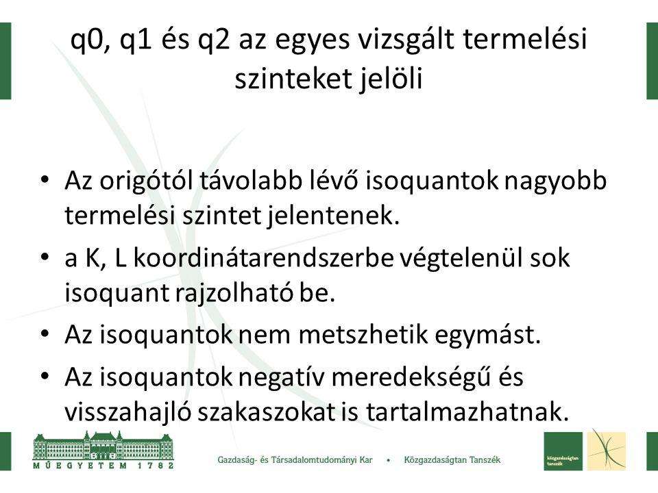 q0, q1 és q2 az egyes vizsgált termelési szinteket jelöli
