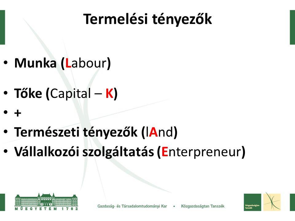 Termelési tényezők Munka (Labour) Tőke (Capital – K) +