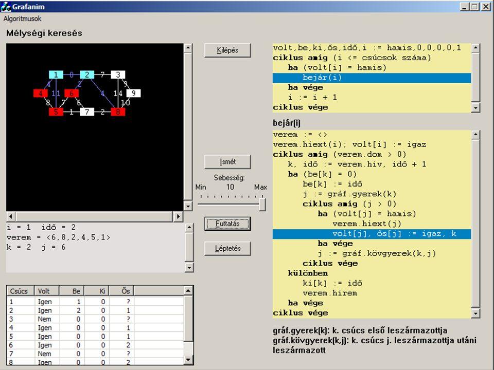 Egy nagyon ötletes megoldás: az egyik első gráfanimációs program