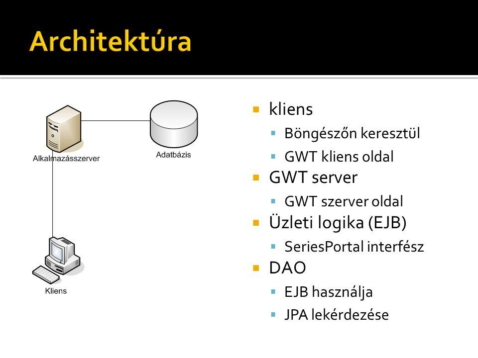 Architektúra kliens GWT server Üzleti logika (EJB) DAO