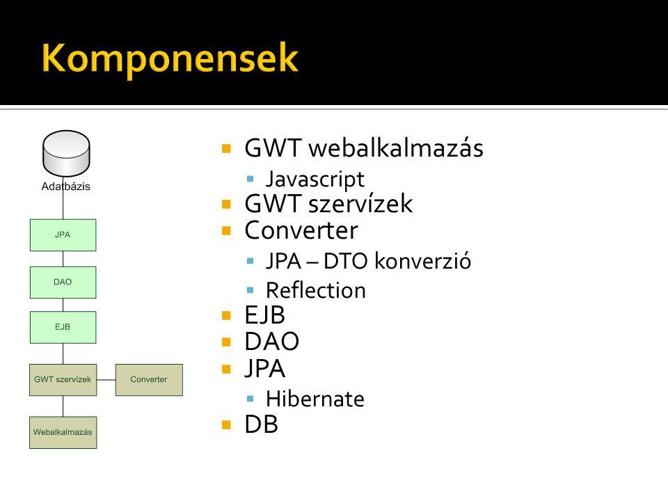Komponensek GWT webalkalmazás GWT szervízek Converter EJB DAO JPA DB