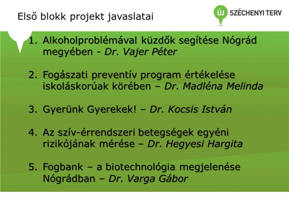 Első blokk projekt javaslatai