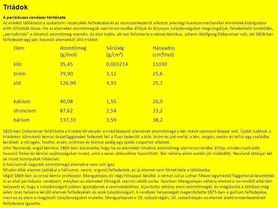 Triádok Elem Atomtömeg (g/mol) Sűrűség (g/cm³) Hányados (cm³/mol) klór