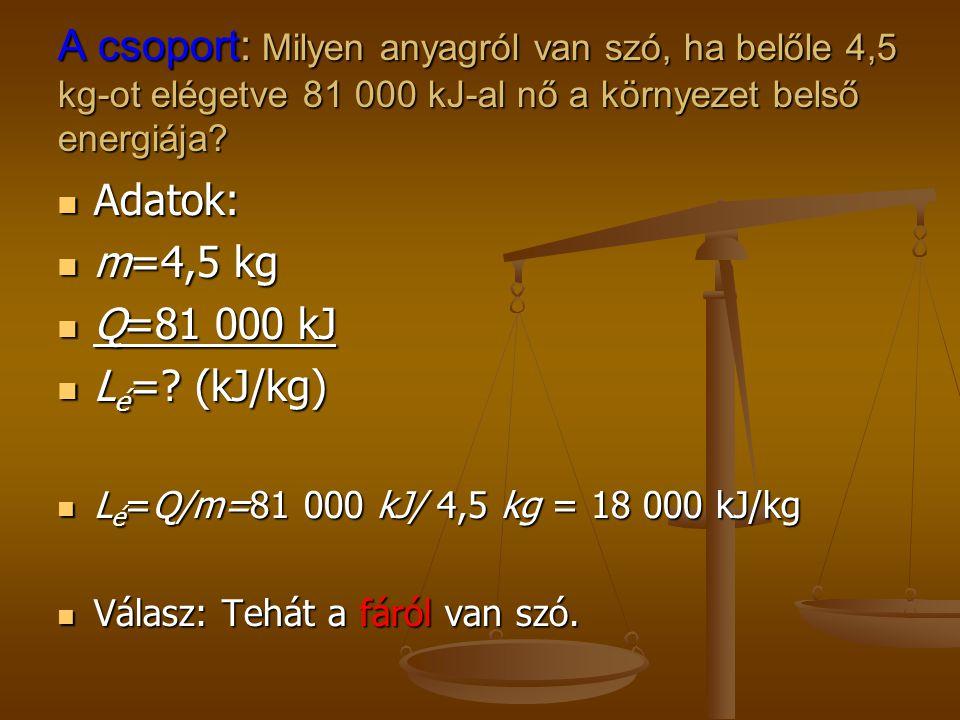 A csoport: Milyen anyagról van szó, ha belőle 4,5 kg-ot elégetve 81 000 kJ-al nő a környezet belső energiája