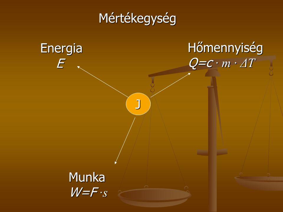 Mértékegység Energia E Hőmennyiség Q=c ∙ m ∙ ΔT J Munka W=F ∙s