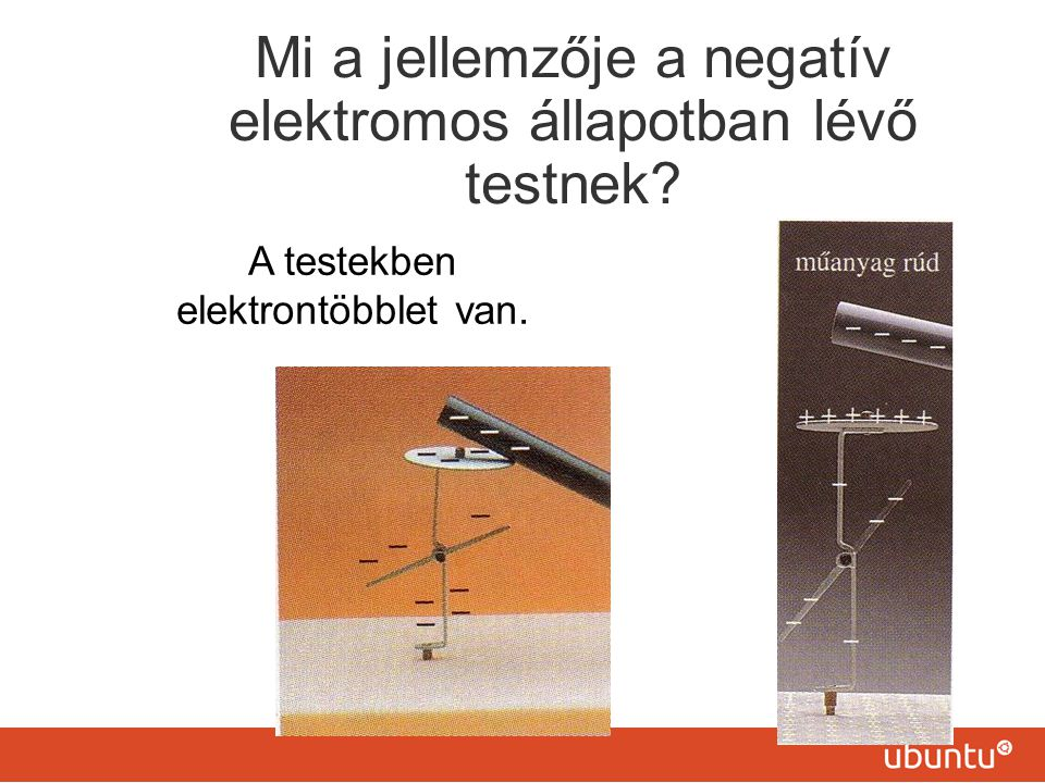 Mi a jellemzője a negatív elektromos állapotban lévő testnek