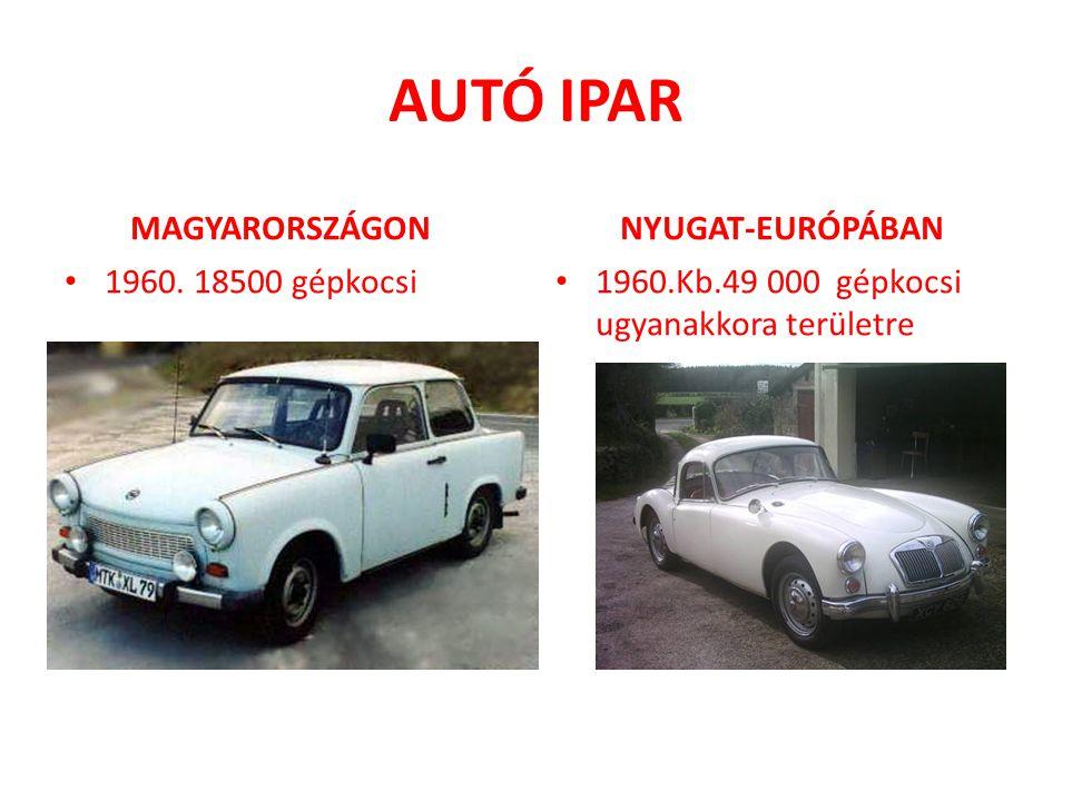 AUTÓ IPAR MAGYARORSZÁGON NYUGAT-EURÓPÁBAN 1960. 18500 gépkocsi