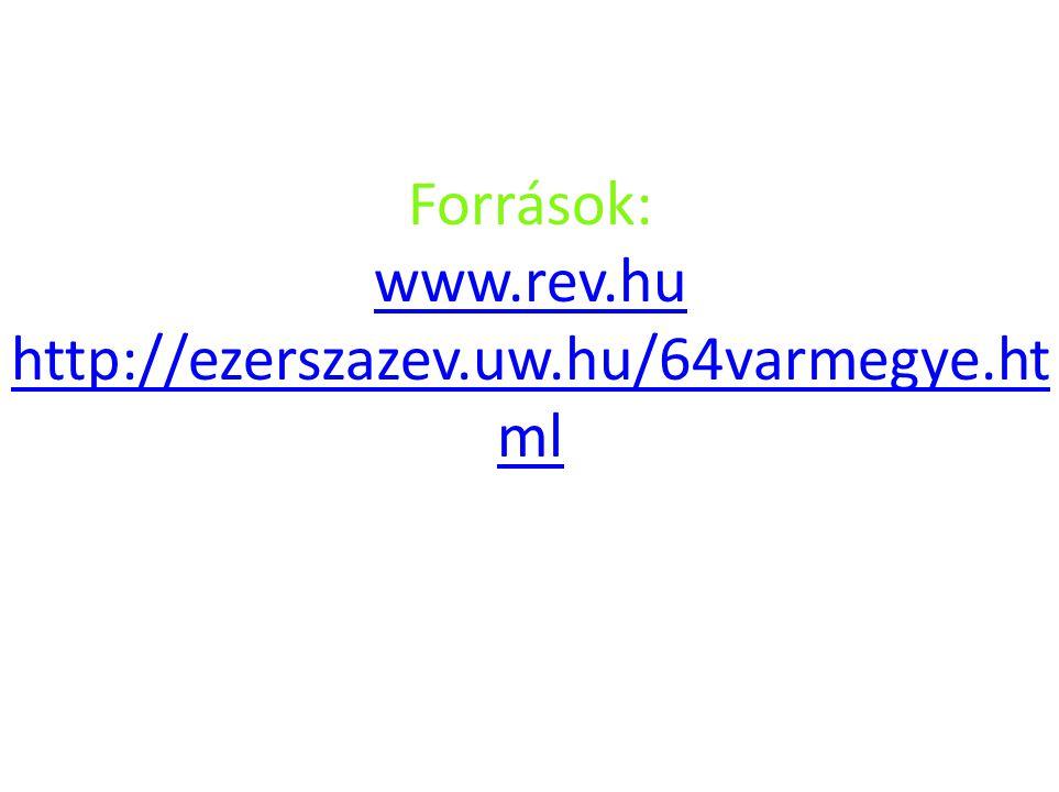 Források: www.rev.hu http://ezerszazev.uw.hu/64varmegye.html