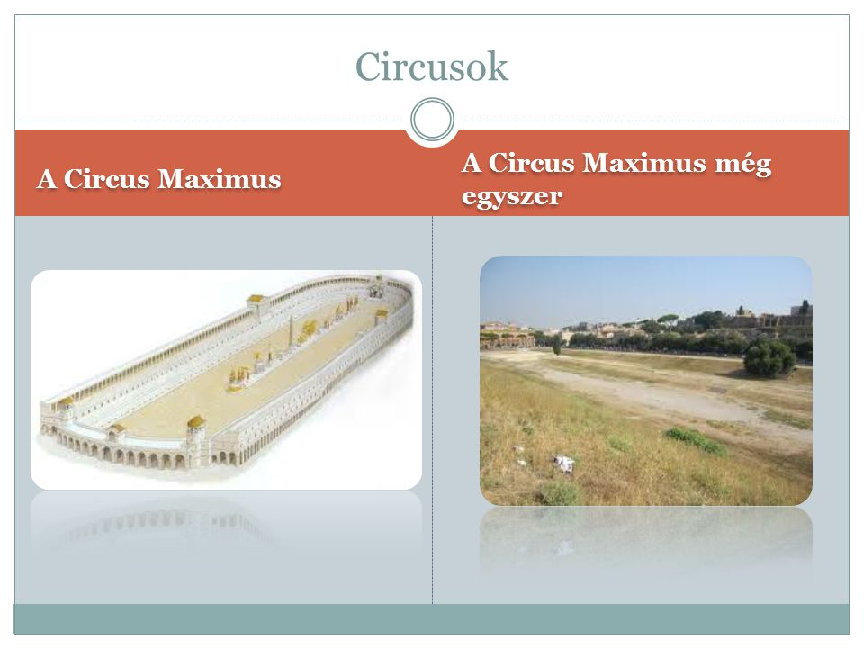 Circusok A Circus Maximus A Circus Maximus még egyszer