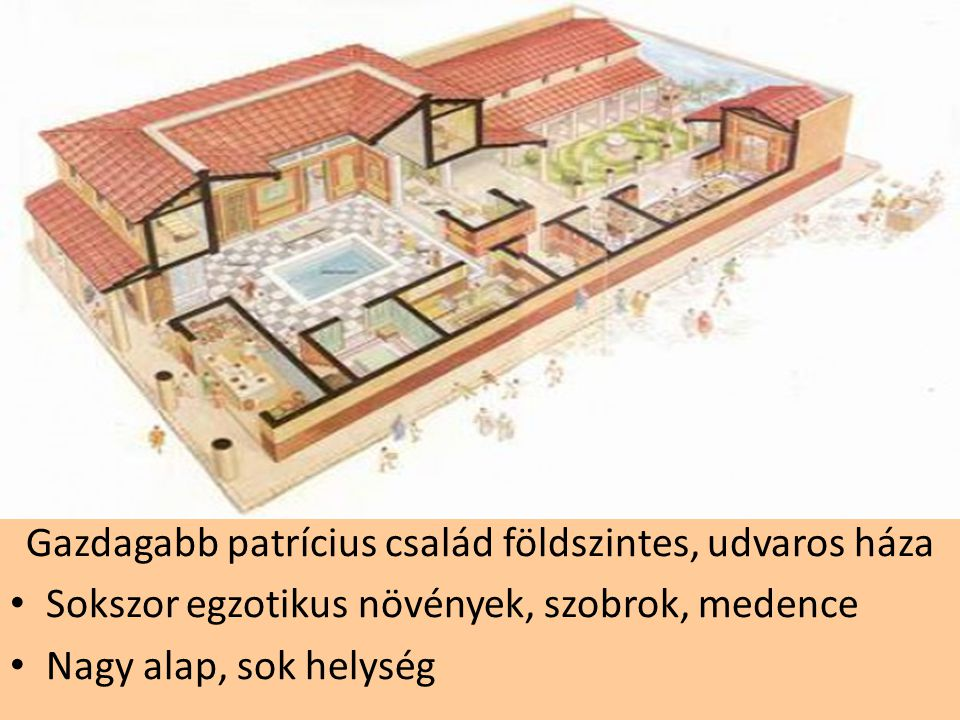 Gazdagabb patrícius család földszintes, udvaros háza