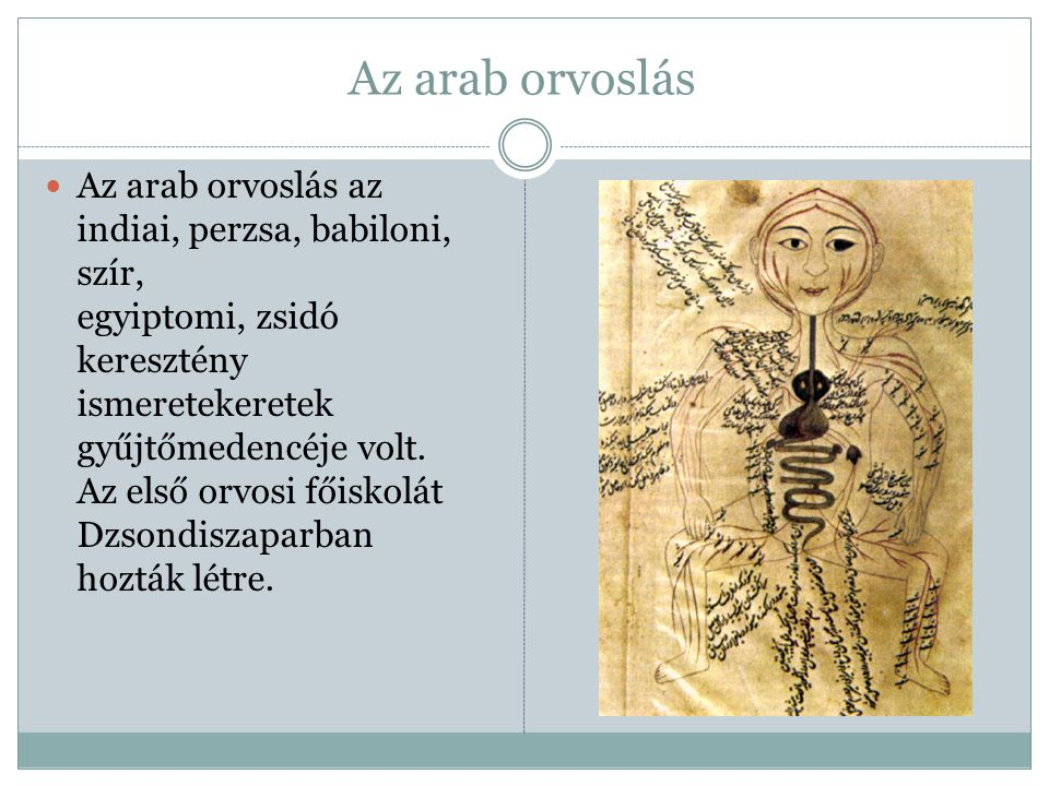 Az arab orvoslás
