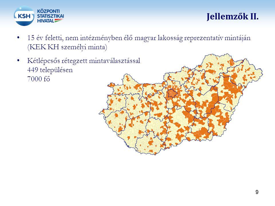 Jellemzők II. 15 év feletti, nem intézményben élő magyar lakosság reprezentatív mintáján (KEK KH személyi minta)