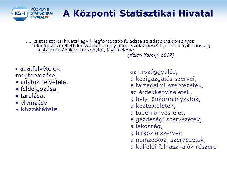 A Központi Statisztikai Hivatal