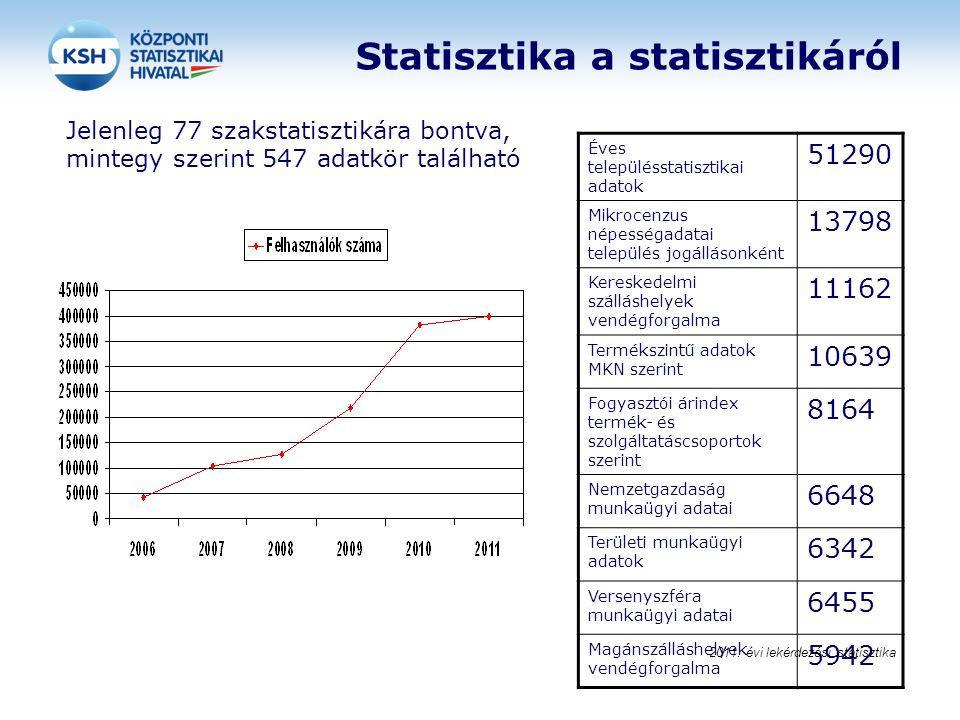 Statisztika a statisztikáról