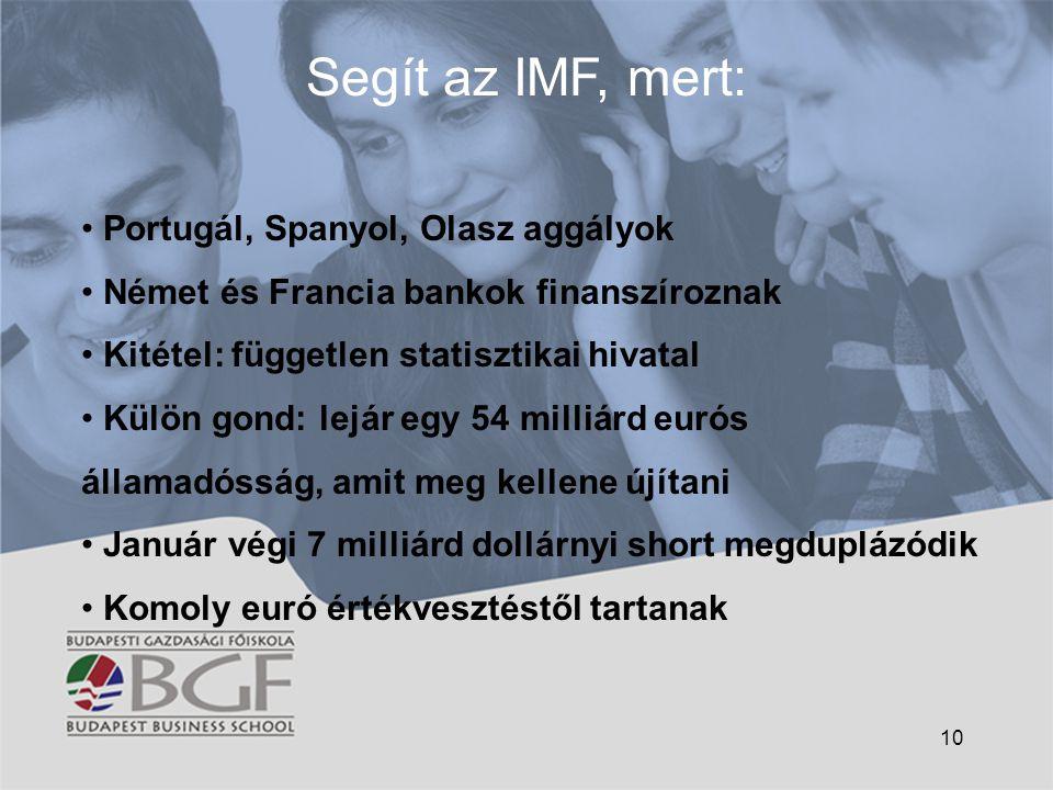 Segít az IMF, mert: Portugál, Spanyol, Olasz aggályok