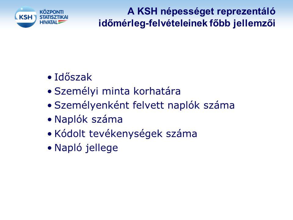 A KSH népességet reprezentáló időmérleg-felvételeinek főbb jellemzői