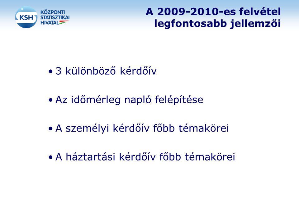 A 2009-2010-es felvétel legfontosabb jellemzői