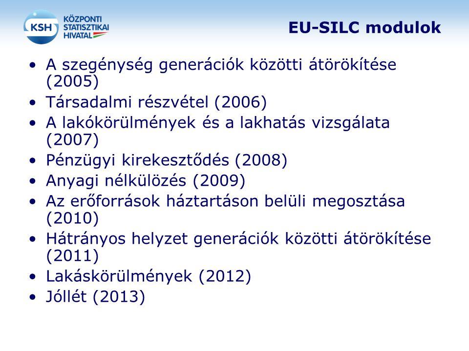 EU-SILC modulok A szegénység generációk közötti átörökítése (2005) Társadalmi részvétel (2006) A lakókörülmények és a lakhatás vizsgálata (2007)
