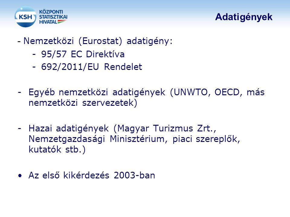 - Nemzetközi (Eurostat) adatigény: